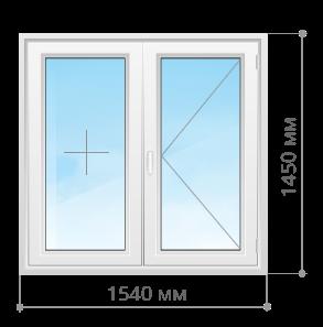 окна пвх в ярославле цены