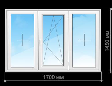 доступные окна ярославль официальный